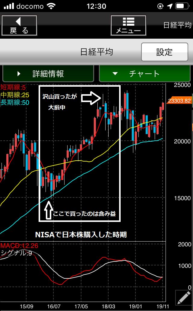 特殊 株価 日本 陶業